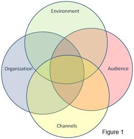 model_behavior2
